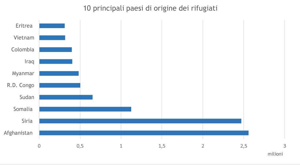 grafici_doc9_02