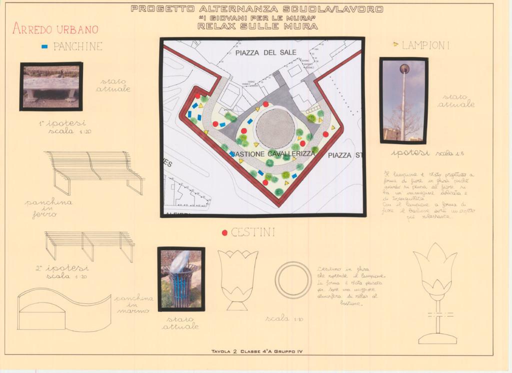 I progetti dei ragazzi: recupero del Bastione Cavallerizza, proposte di arredo urbano, Classe IV A anno scolastico 2013/2014