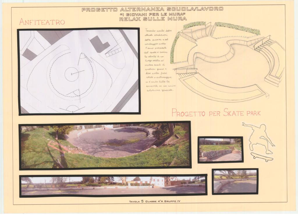 I progetti dei ragazzi: recupero del Bastione Cavallerizza, Skate Park, Classe IV A anno scolastico 2013/2014