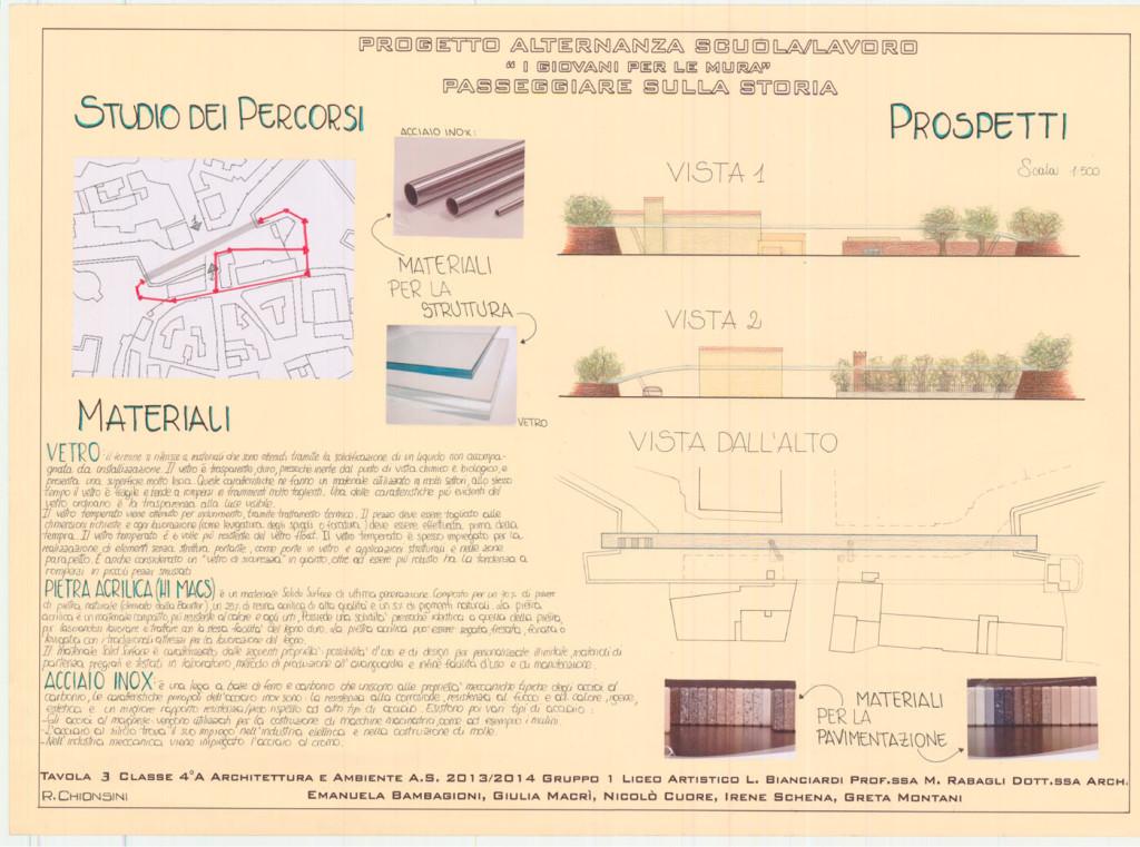 5)I progetti dei ragazzi: Un ponte che unisce il Bastione Rimembranza e il Bastione Garibaldi, prospetti e pianta, studio dei materiali, Classe IV A anno scolastico 2013/2014
