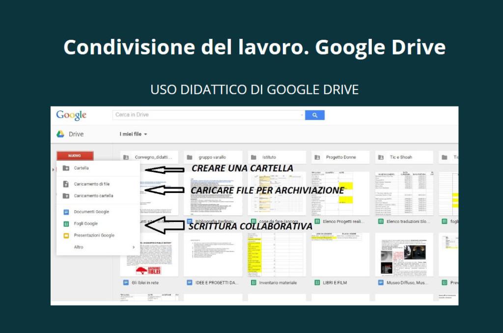 Una slide della presentazione di Google Drive