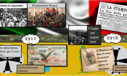 Guerra e prigionia. Insegnare la Prima guerra mondiale nelle scuole secondarie di secondo grado